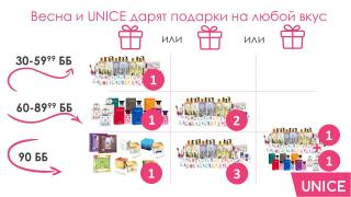 Компания Unice multibrand