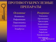 Продам Капреомицин, Авелокс, Коксерин, Купить, ПАСК, Циклосерин
